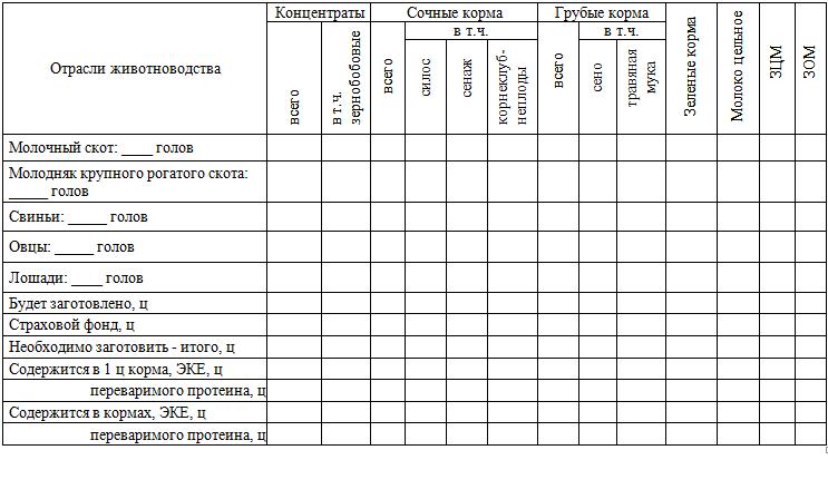 Концентрированные корма, характеристика, особенности их использования в кормлении